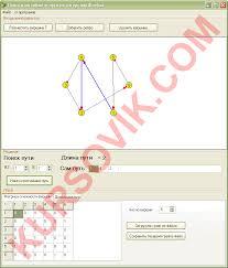 Алгоритм Флойда Кратчайшие пути на графе Курсовая работа на  контрольная работа по програмированию