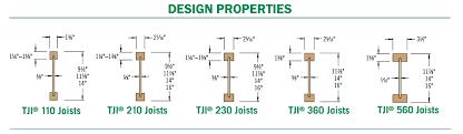 I Joist Comparison Chart Tji I Joists