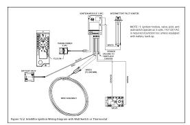 millivolt wall switch gas insert fireplace wiring electrical contractor talk millivolt wall switch calgary millivolt wall switch have gas fireplace