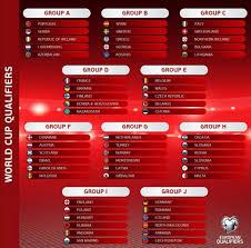 Mondiali 2022: Italia con Svizzera, Irlanda del Nord, Bulgaria e Lituania  nel girone di qualificazione - Economia e Sport