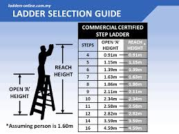 Ladder Height Chart Commercial Certified Step Ladder 150kg