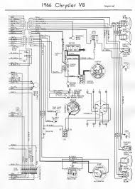 1968 camaro wiring diagram wiring diagram and schematic design wiring diagram for 1980 aro diagrams and schematics