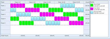 5 Person Rotating Schedule 5 3 5 4 5 3 Ten Hour Rotating Shift Pattern 24 7 Shift
