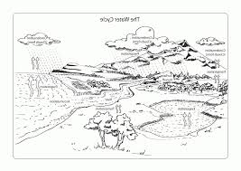 Water Cycle Coloring Pages F5to Water Cycle Coloring Page