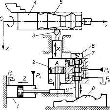 Отчет по практике Технология выполнения токарных работ  Отчет по практике Технология выполнения токарных работ ru