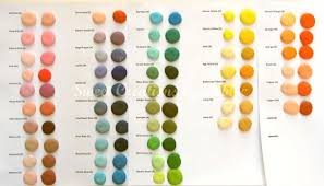 Wilton Gel Icing Color Chart Sweet Creations By Debbie My Color Chart Americolor And
