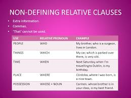 The verb in the relative clause must also agree with the noun that it is modifying. Click On Relative Clauses The Sentences Which That Give Information