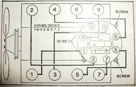 spark plug orientation