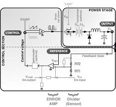 voltage and current mode control for pwm signal generation in dc  image of microsemi control section and power stage