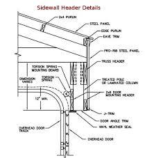 garage door sidewall header details