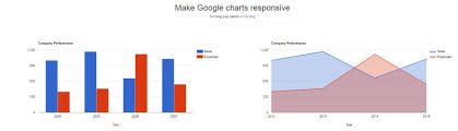 Css Jquery Graph Bar Pie Chart And Other Chart Blog World