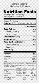 Cat Food Carbohydrate Chart Nutrient Nutrition Facts Label Cat Food Party Table
