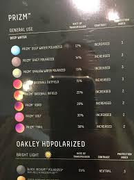 Oakleys New Prizm Lens Line Page 19 Oakley Forum