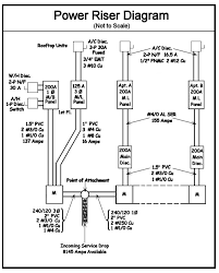 electrical drawing for apartment the wiring diagram electrical plan riser diagram wiring diagram electrical drawing