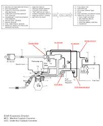 no egr vacuum kia forum rh kia forums com kia optima radio wiring diagram 2005 kia soo wiring diagram