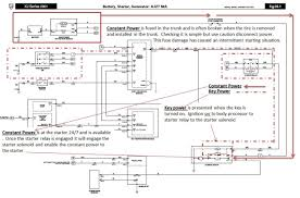 jaguar s type wiring diagram wiring diagram 2004 jaguar s type fuse box diagram auto wiring 300 source jaguar xke wiring diagram diagrams