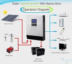 axpert inverter wiring diagram axpert image wiring solutionsinn ups generators batteries homage ups homage on axpert inverter wiring diagram