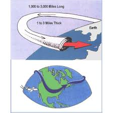 where do jet streams form where is the jet stream earths river of wind its form and function