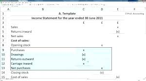Free Profit And Loss Template Excel Simple Profit And Loss Template For Self Employed Profit Loss