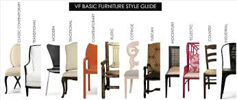 furniture examples. Furniture Styles Examples 1