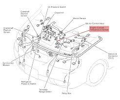 Washer fluid pump besides rx8 ecu wiring diagram also 1997 mazda b2300 starter wiring diagram together