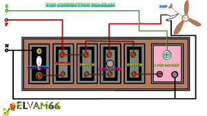 ceiling fan wiring connection diagram how to connect fan connection fan connection you