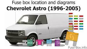 chevrolet astro 1991 Chevy Astro Fuse Box 05 Chevy Astro Van