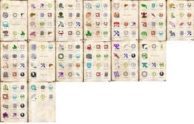 thaumcraft 4 2 research cheat sheet rr thaumcraft 4 addons aspect list thingy feedthebeast