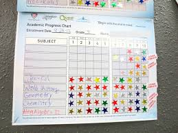 Performance Chart For Students Complete Performance Chart For Classroom 2019