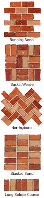 Brick Patio Patterns Impressive Patio Brick Patterns Better Homes Gardens