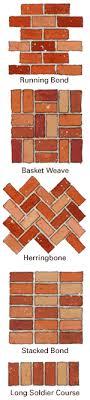 Brick Patio Patterns Impressive Patio Brick Patterns Better Homes Gardens