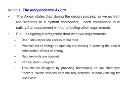 Design Axioms And Corollaries Unit 3 Object Oriented Design Process And Axioms Ppt