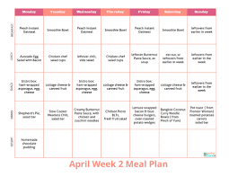 Weekly Food Plan Magdalene Project Org