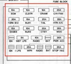 similiar firebird fuse box diagram keywords 1987 firebird fuse box diagram