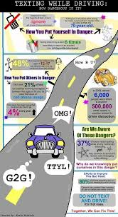 best project stuff images texting while driving  texting while driving how dangerous is it