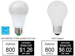 Getting rid of the ballast and the t8 fluorescent bulbs that burn out and retrofitting and converting to led was the best thing i have done. Learn About Led Lights Energy Star