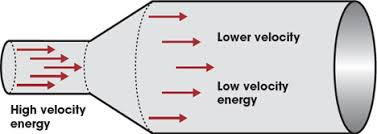 Cpd August 11 Airflow Pressure Drop In Hvac Ductwork