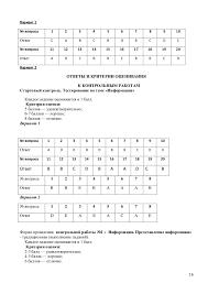 Ответы к тестам по информатике тестов