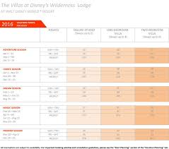 2016 Wilderness Lodge Point Chart Disney Dvc Rental