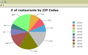 Tableau Pie Chart Labels With Lines Best Picture Of Chart