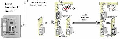 simple circuit diagram of house wiring somurich com wiring diagram for house light switch simple circuit diagram of house wiring electrical wiring diagram of the house,design