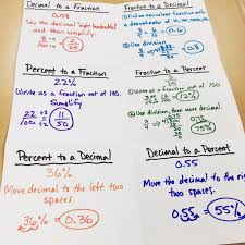 Grade Math Fractions Decimals And Percentss Percentages Year ...