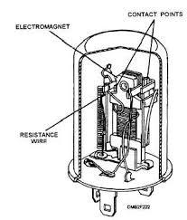stoplight system Turn Signal Flasher Wiring Turn Signal Flasher Wiring #69 turn signal flasher wiring diagram