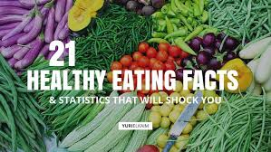 21 Healthy Eating Facts and Statistics That Will Shock You | Yuri Elkaim