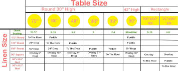 Cover Size Chart Tablecloth Sizing Chart Round Tablecloth Sizes Tablecloth