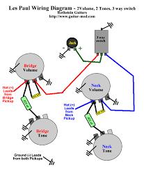 gibson es 335 wiring diagram gibson image wiring epiphone es 335 dot wiring diagram epiphone auto wiring diagram on gibson es 335 wiring diagram