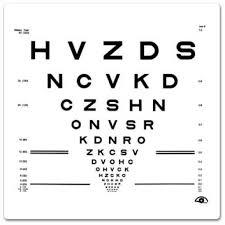 Snellen Chart 3m Printable 17 Surprising Online Vision Test Chart