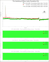 Rtx Index Chart The Rtx 2060 Super Vs The Rx 5700 Xt Vs The Rtx 2070 Super