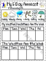 Weather Prediction Chart How Is Weather Predicted For Kids