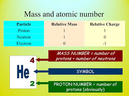 The Periodic Table. MENDELEEV Old image of periodic table. - ppt ...